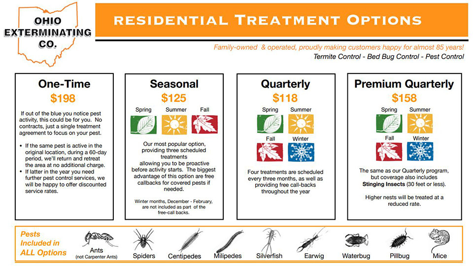 Residential Treatment Options